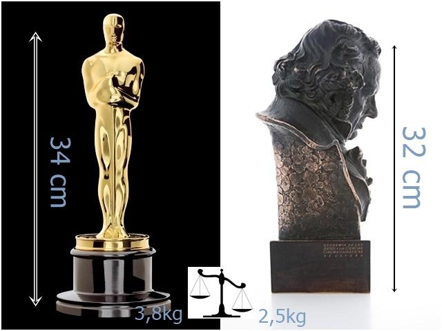 ElAttelier_OscarsGoya_1